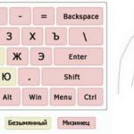 расположение рук на клавиатуре