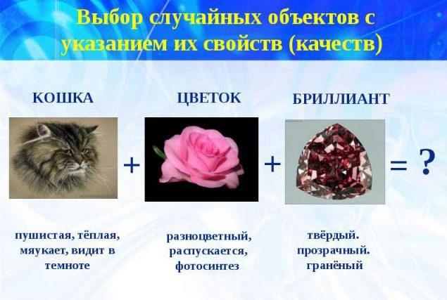 выбор объектов