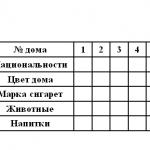 первоначальная таблица